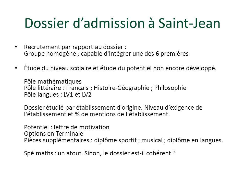Dossier d'admission à Saint-Jean