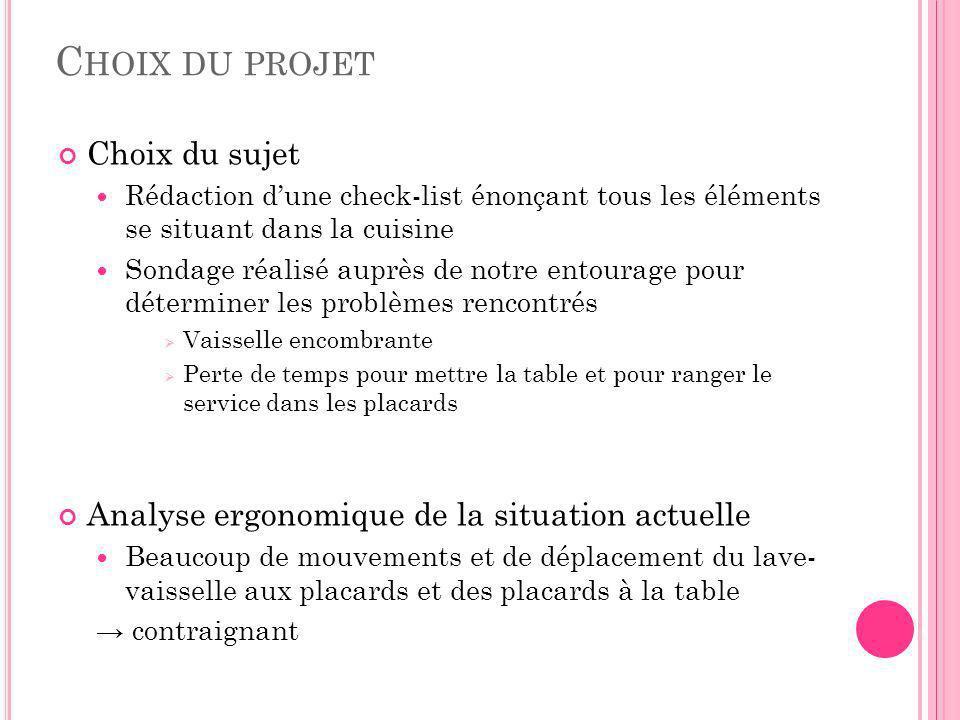 Choix du projet Choix du sujet