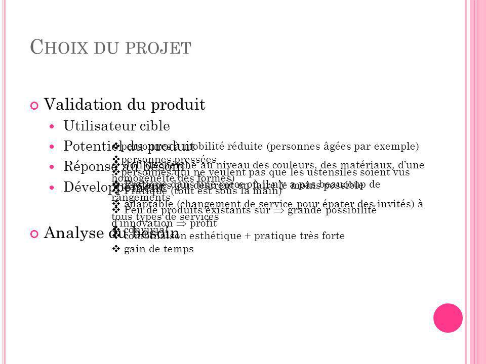 Choix du projet Validation du produit Analyse du besoin