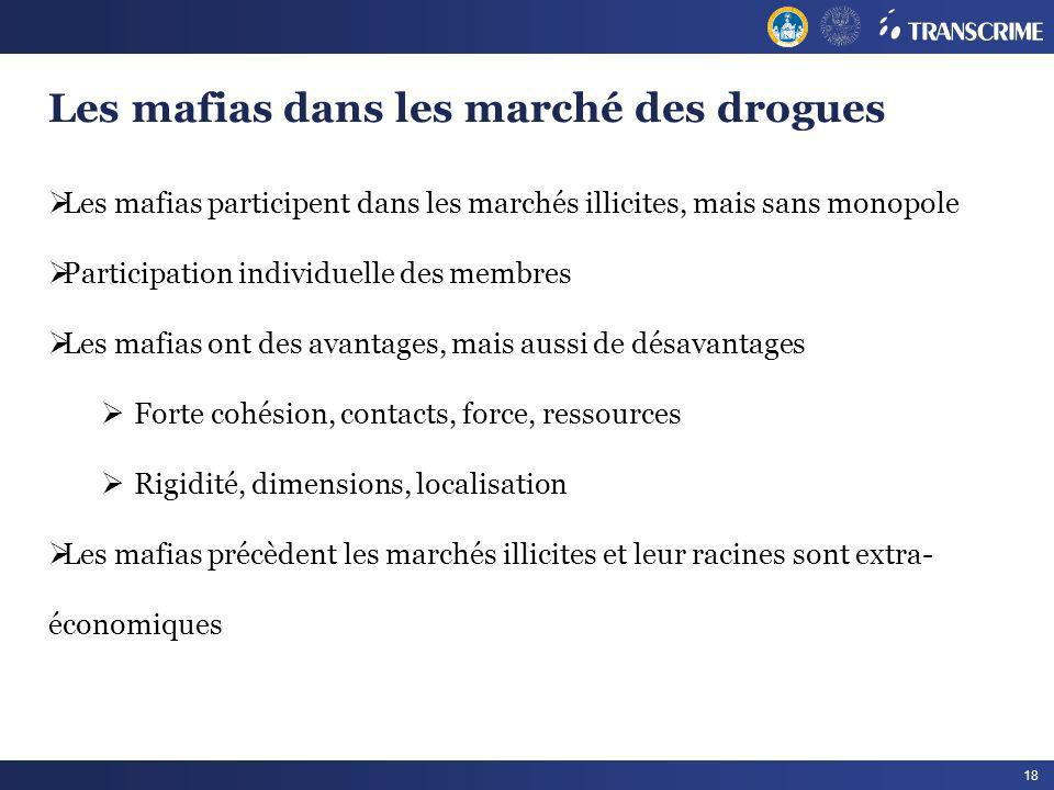 Les mafias dans les marché des drogues