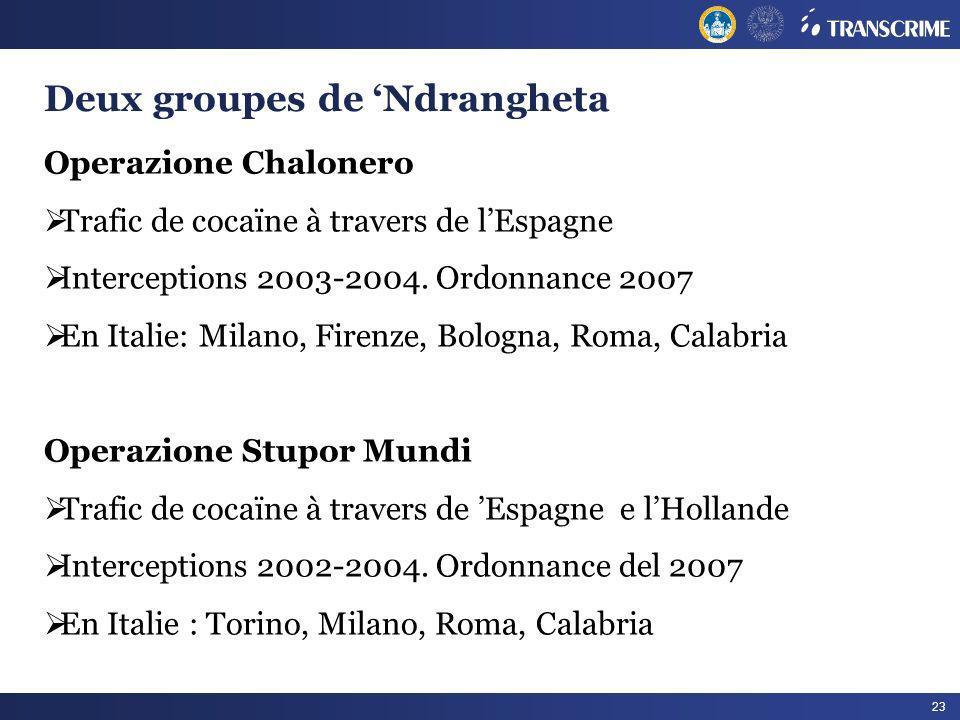 Deux groupes de 'Ndrangheta