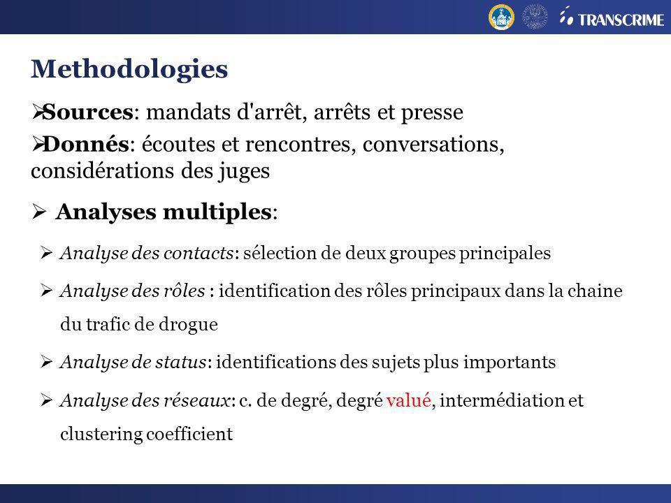 Methodologies Sources: mandats d arrêt, arrêts et presse