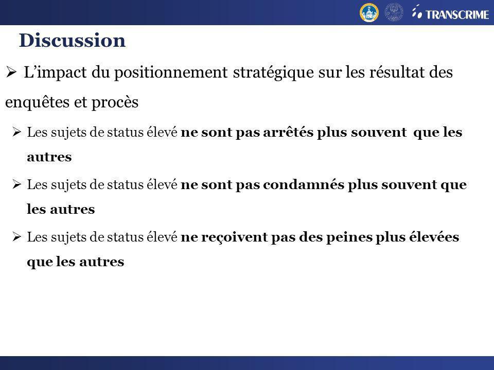 Discussion L'impact du positionnement stratégique sur les résultat des enquêtes et procès.