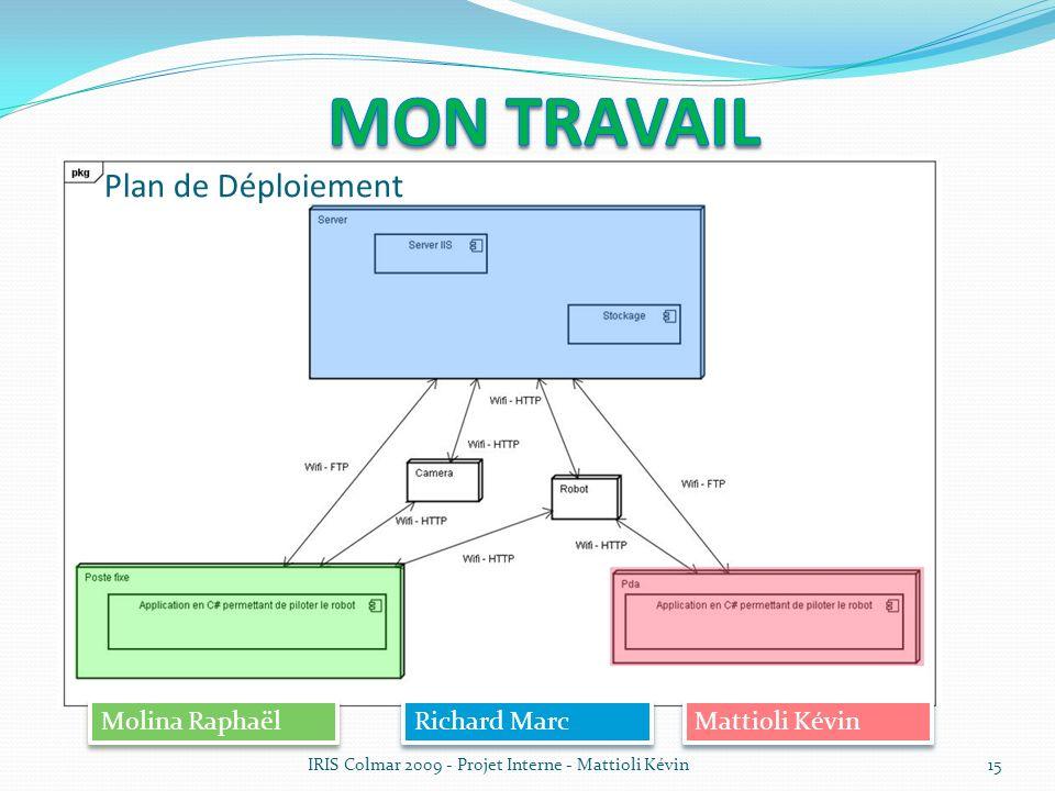 Mon travail Plan de Déploiement Molina Raphaël Richard Marc