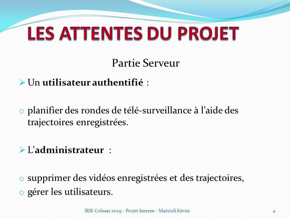 Les attentes du projet Partie Serveur Un utilisateur authentifié :