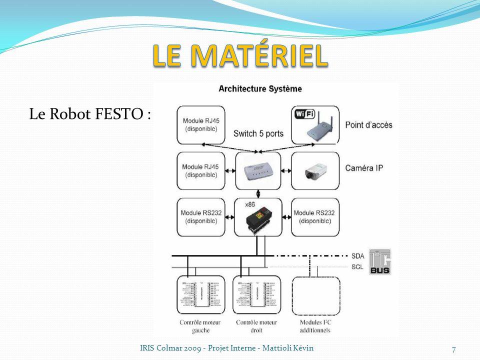 Le matériel Le Robot FESTO :