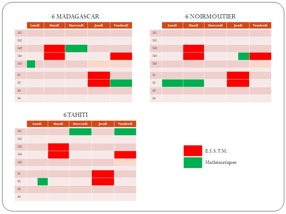 6 MADAGASCAR 6 NOIRMOUTIER 6 TAHITI E.I.S.T.M. Mathématiques Lundi