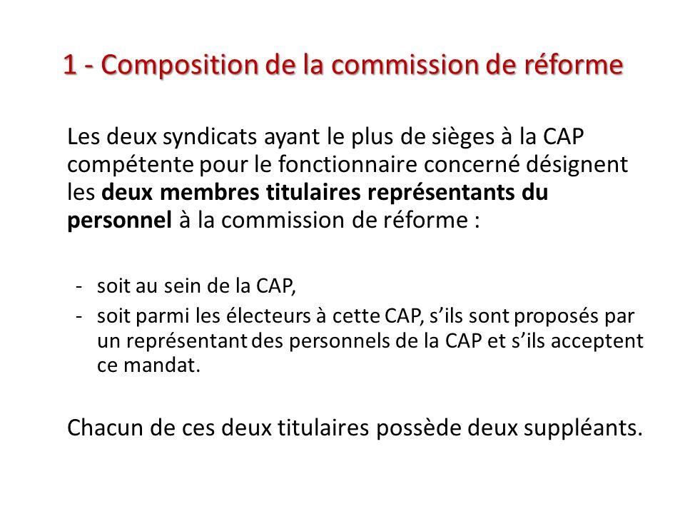 1 - Composition de la commission de réforme