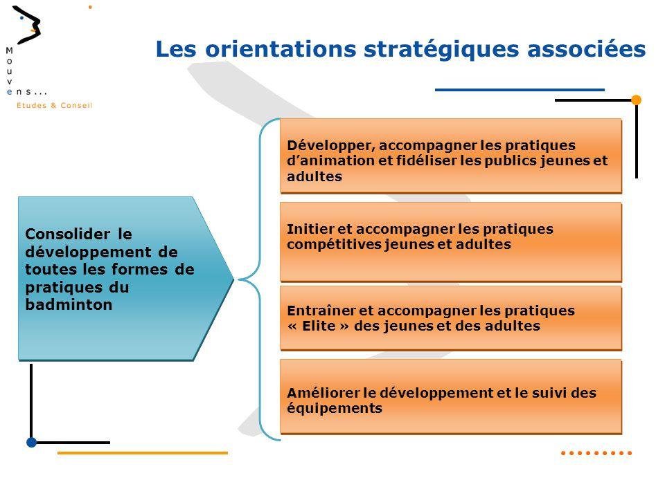 Les orientations stratégiques associées
