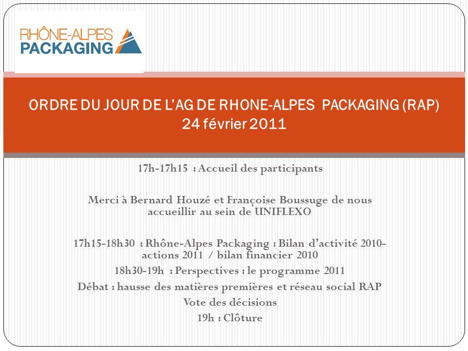 ORDRE DU JOUR DE L'AG DE RHONE-ALPES PACKAGING (RAP) 24 février 2011