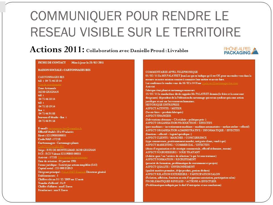 COMMUNIQUER POUR RENDRE LE RESEAU VISIBLE SUR LE TERRITOIRE