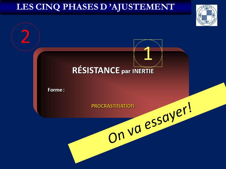 LES CINQ PHASES D 'AJUSTEMENT RÉSISTANCE par INERTIE