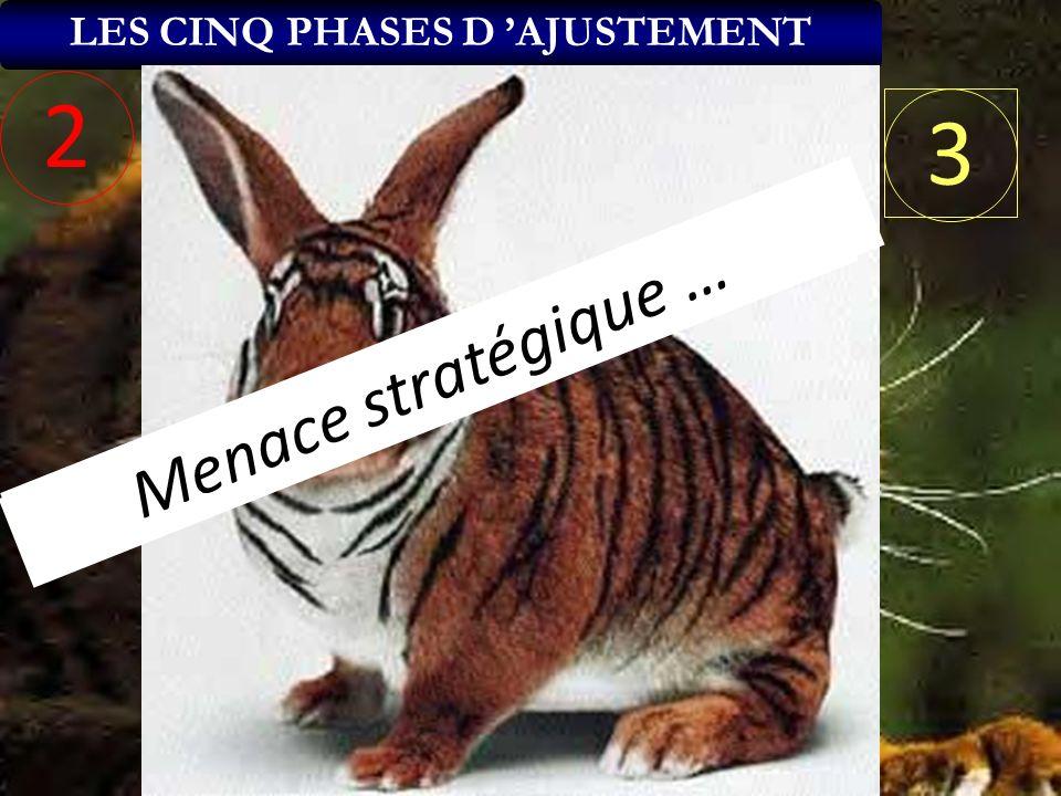 2 3 Menace stratégique … Menace tactique … RÉSISTANCE par RÉVOLTE