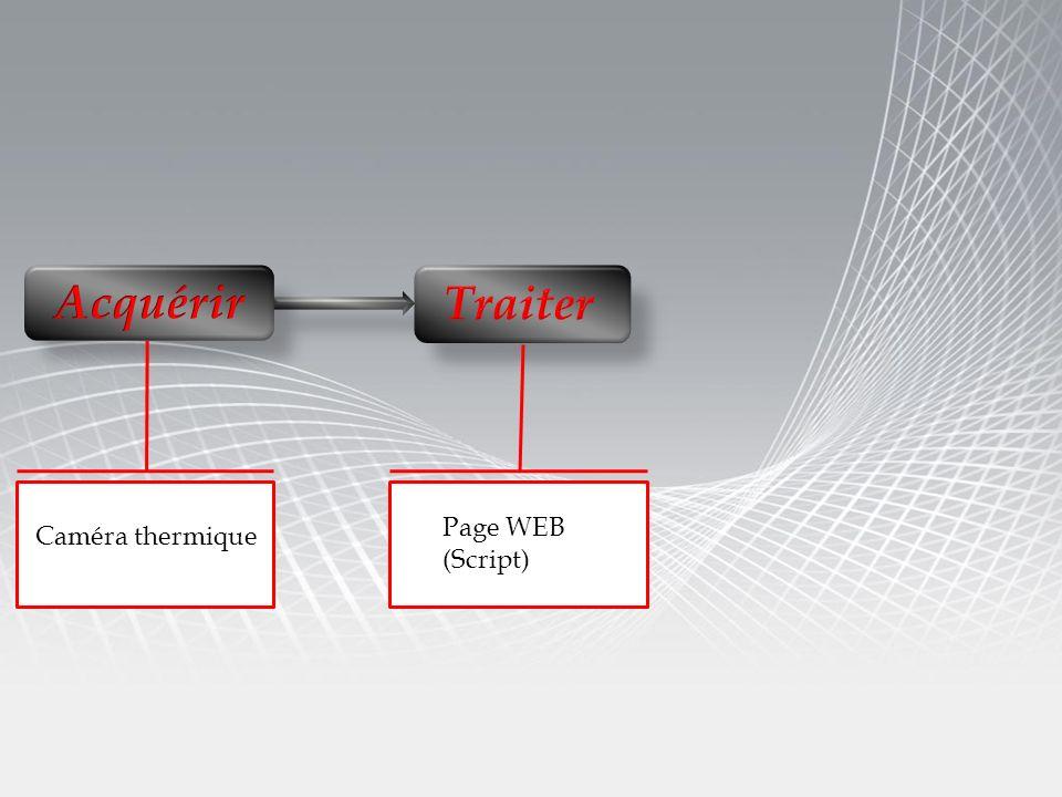 Acquérir Traiter Page WEB (Script) Caméra thermique
