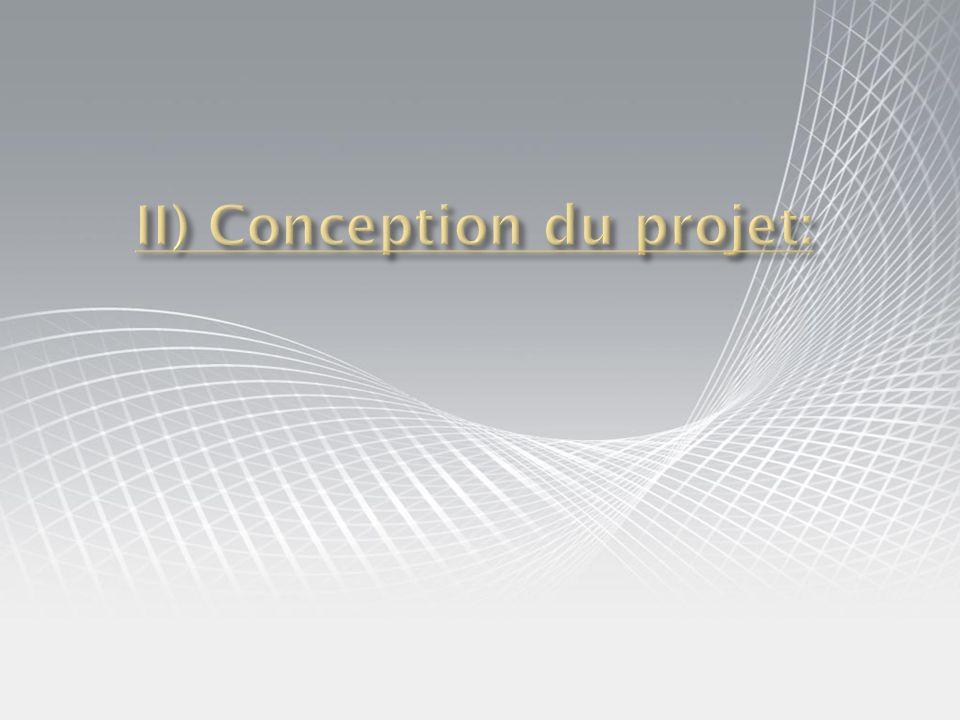 II) Conception du projet:
