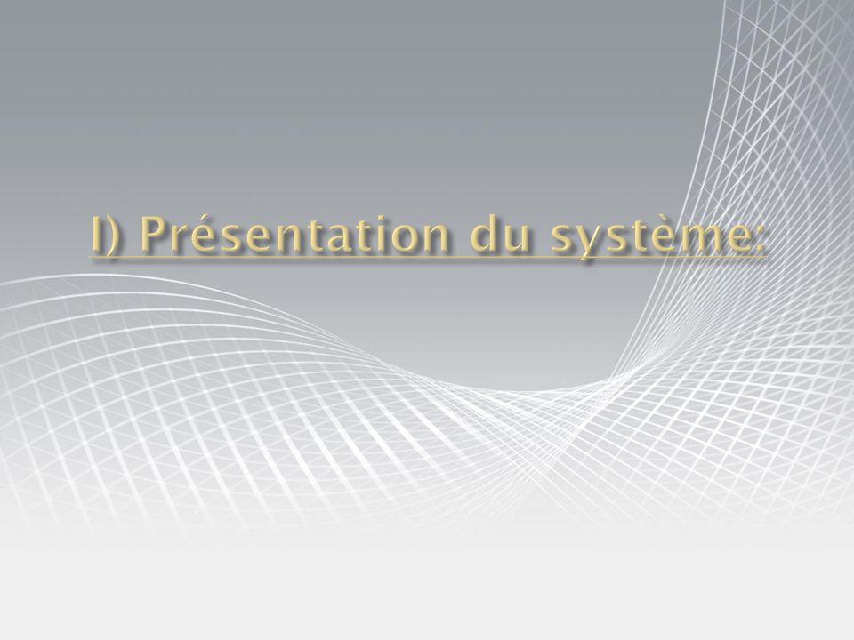 I) Présentation du système: