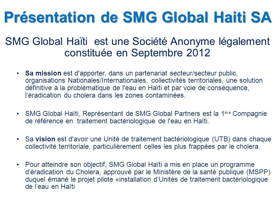Présentation de SMG Global Haiti SA