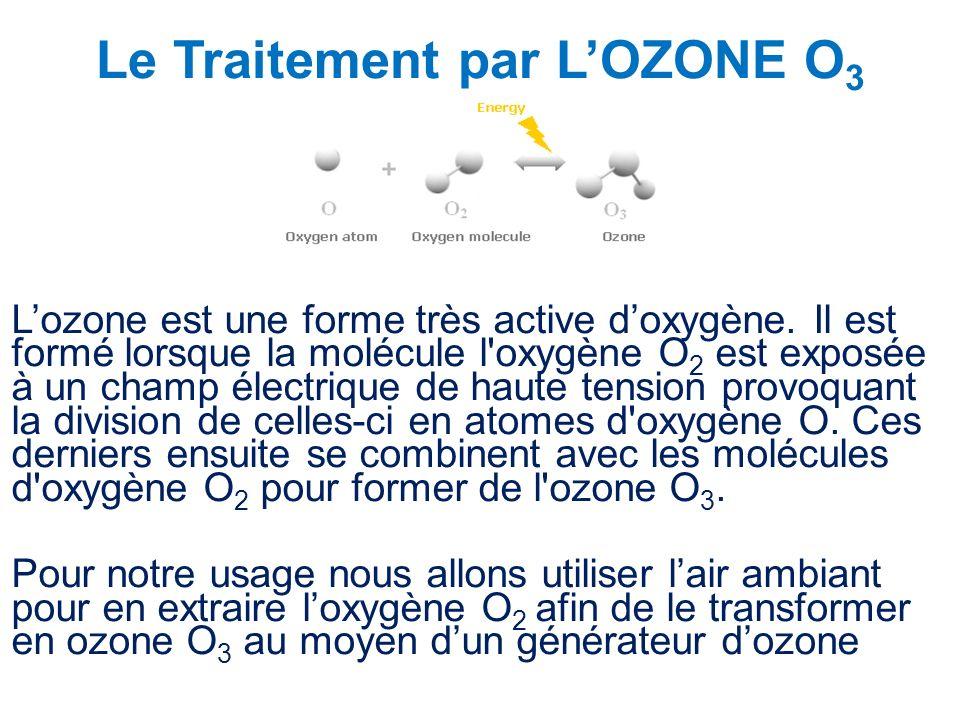 Le Traitement par L'OZONE O3