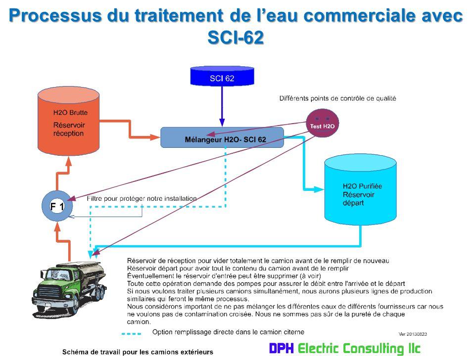 Processus du traitement de l'eau commerciale avec SCI-62