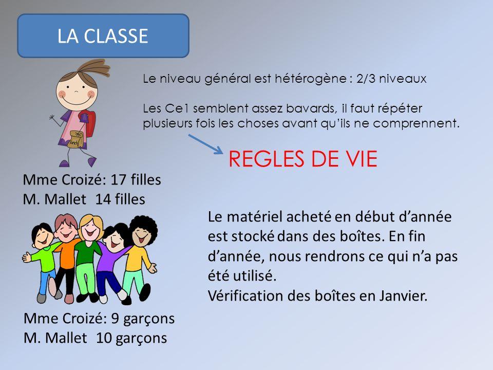 LA CLASSE REGLES DE VIE Mme Croizé: 17 filles M. Mallet 14 filles