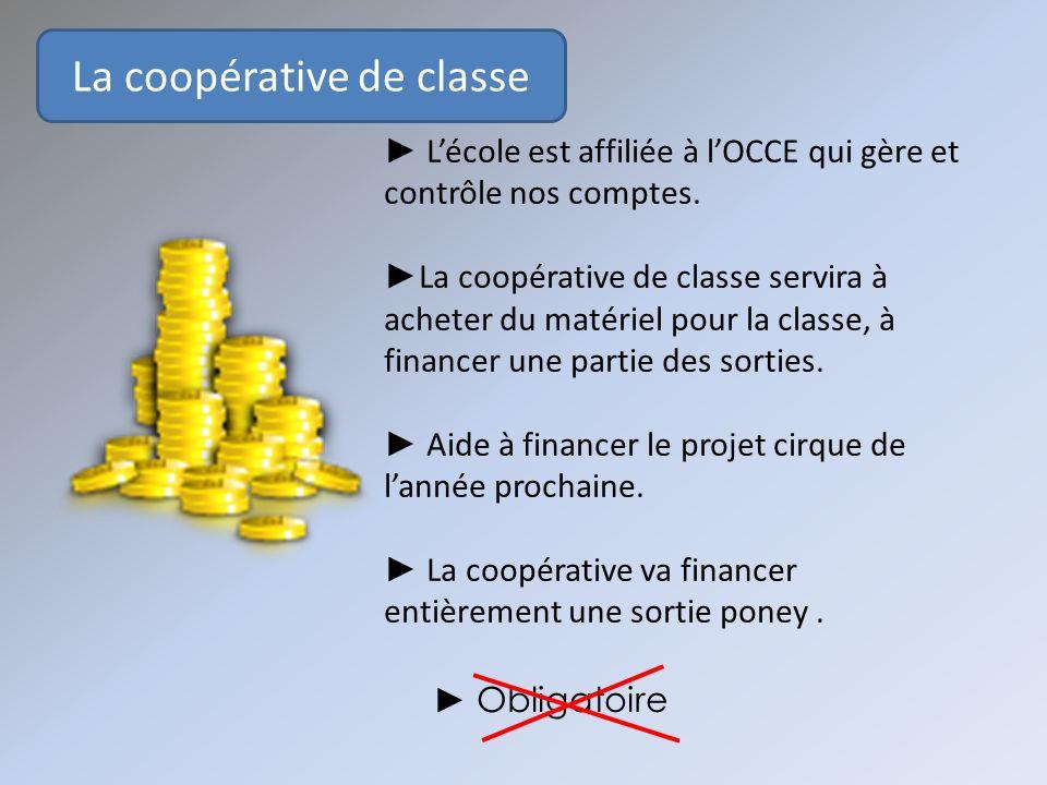 La coopérative de classe