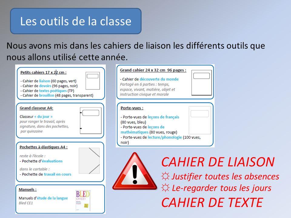 CAHIER DE LIAISON CAHIER DE TEXTE Les outils de la classe