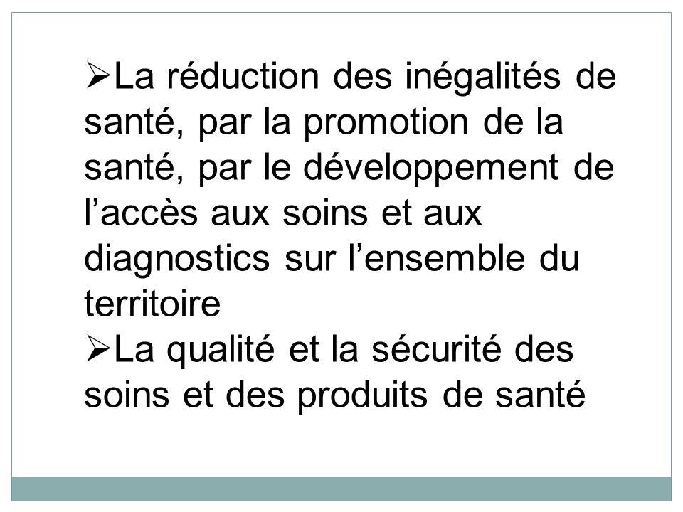 La réduction des inégalités de santé, par la promotion de la santé, par le développement de l'accès aux soins et aux diagnostics sur l'ensemble du territoire