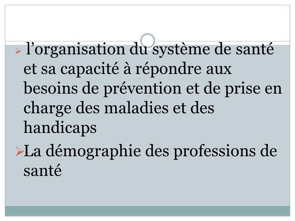 La démographie des professions de santé