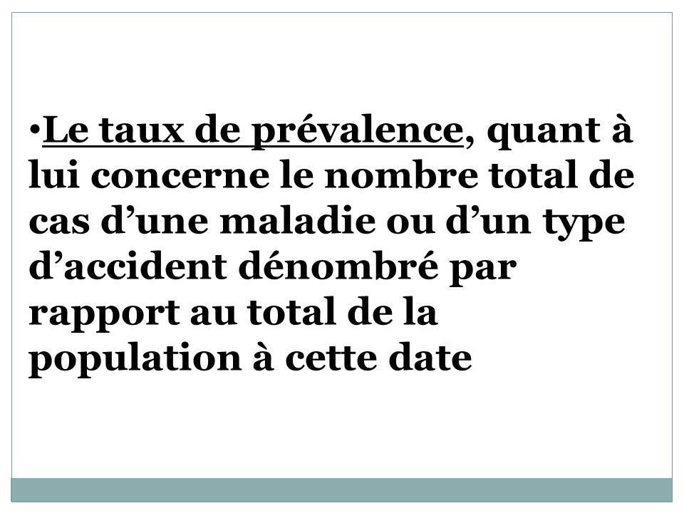 Le taux de prévalence, quant à lui concerne le nombre total de cas d'une maladie ou d'un type d'accident dénombré par rapport au total de la population à cette date