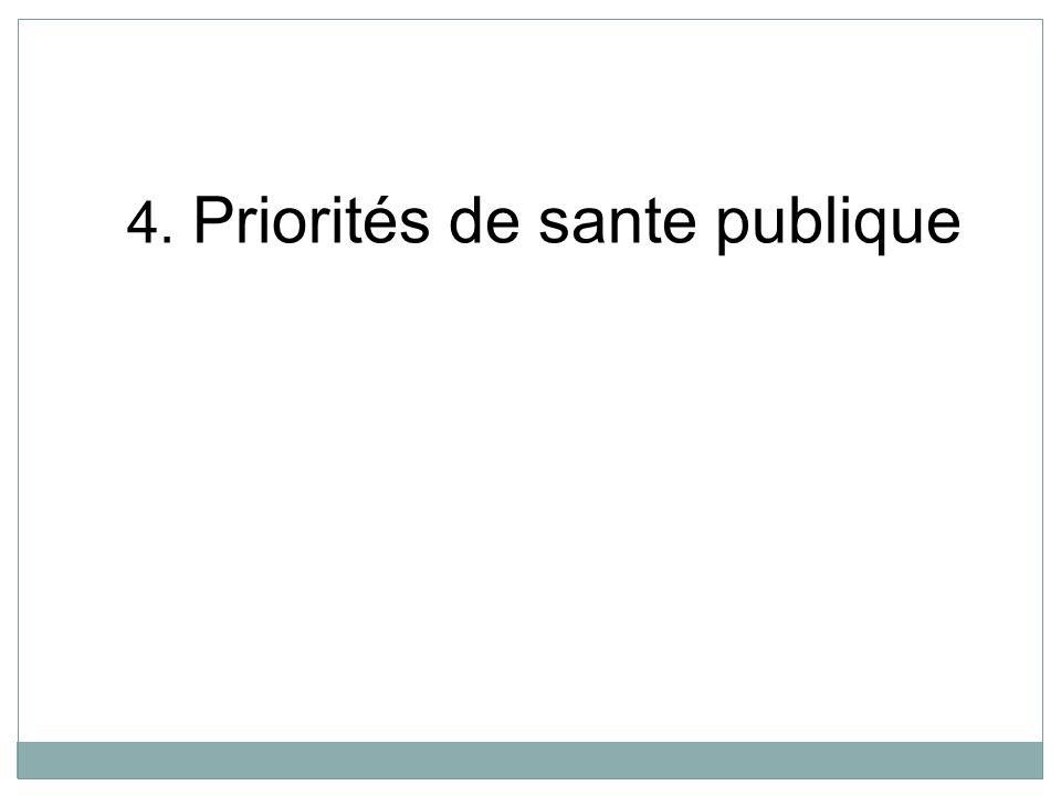 4. Priorités de sante publique