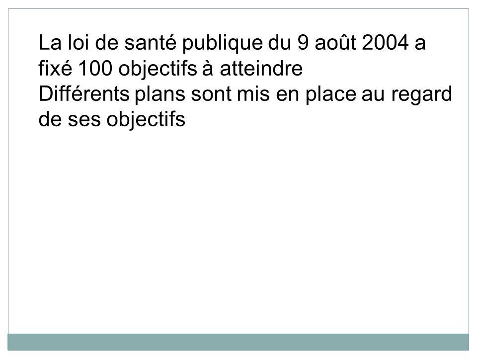 La loi de santé publique du 9 août 2004 a fixé 100 objectifs à atteindre