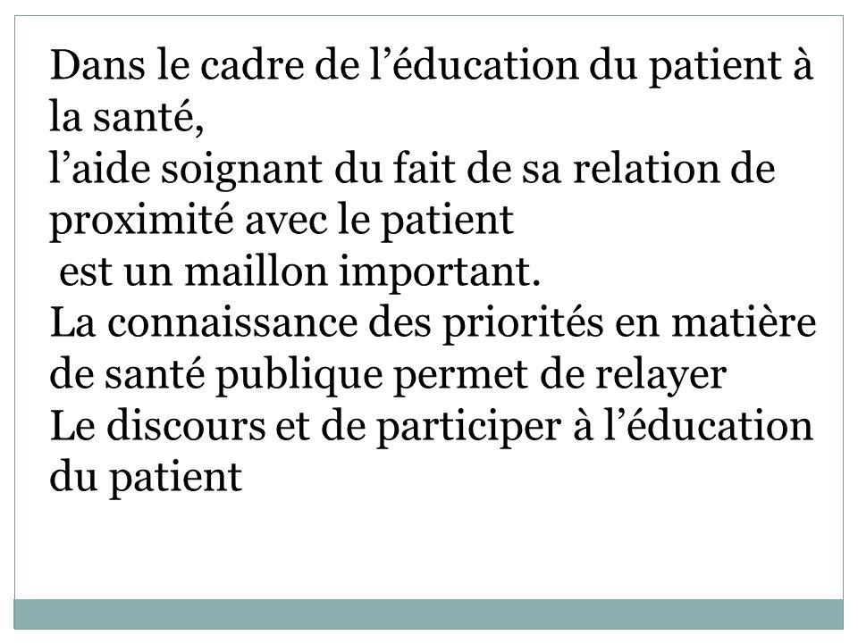 Dans le cadre de l'éducation du patient à la santé,