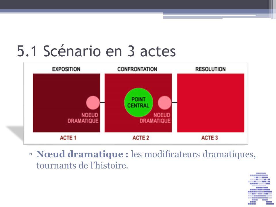 5.1 Scénario en 3 actes Nœud dramatique : les modificateurs dramatiques, tournants de l'histoire. Courbe d'intensité dramatique.