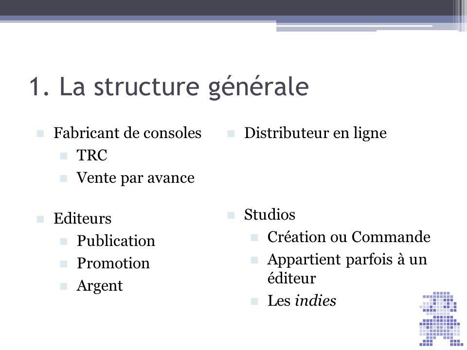 1. La structure générale Fabricant de consoles TRC Vente par avance