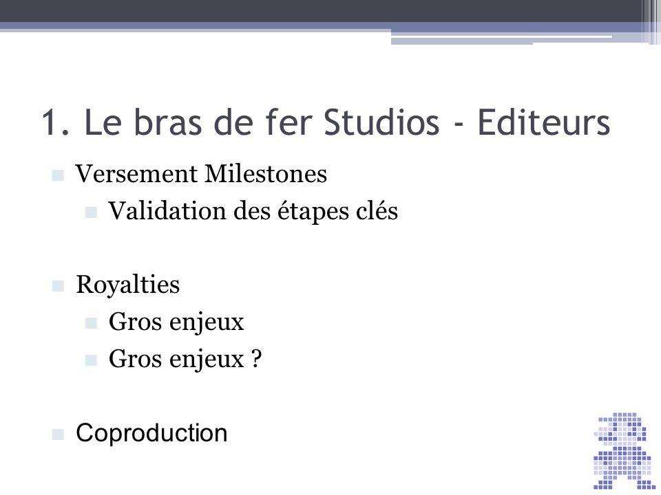 1. Le bras de fer Studios - Editeurs
