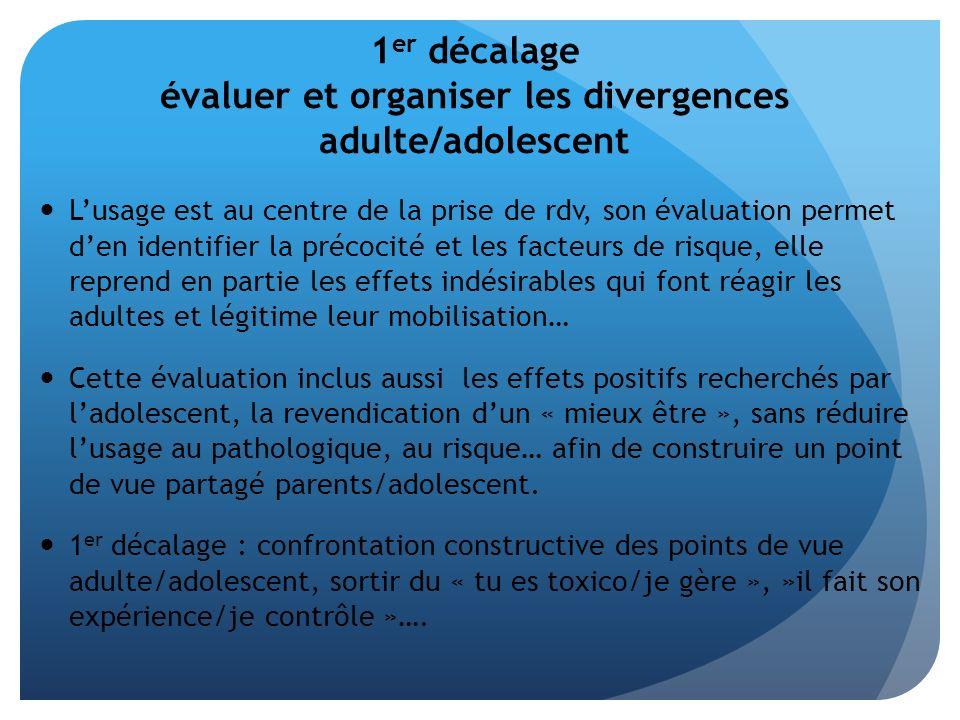 1er décalage évaluer et organiser les divergences adulte/adolescent