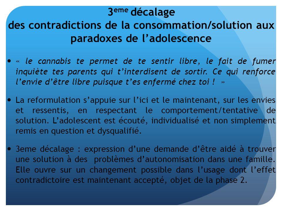 3eme décalage des contradictions de la consommation/solution aux paradoxes de l'adolescence