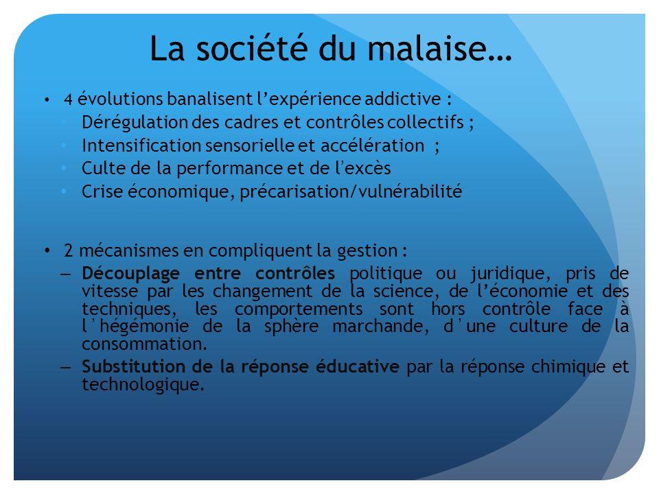 La société du malaise… 4 évolutions banalisent l'expérience addictive : Dérégulation des cadres et contrôles collectifs ;
