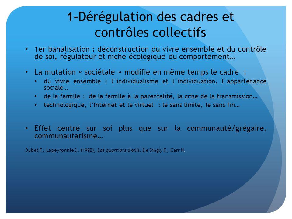 1-Dérégulation des cadres et contrôles collectifs