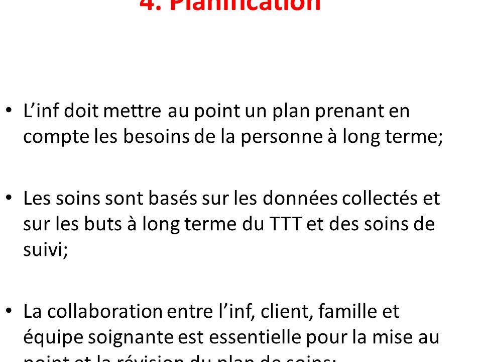 4. Planification L'inf doit mettre au point un plan prenant en compte les besoins de la personne à long terme;