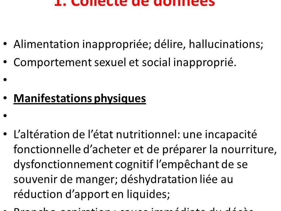 1. Collecte de données Alimentation inappropriée; délire, hallucinations; Comportement sexuel et social inapproprié.