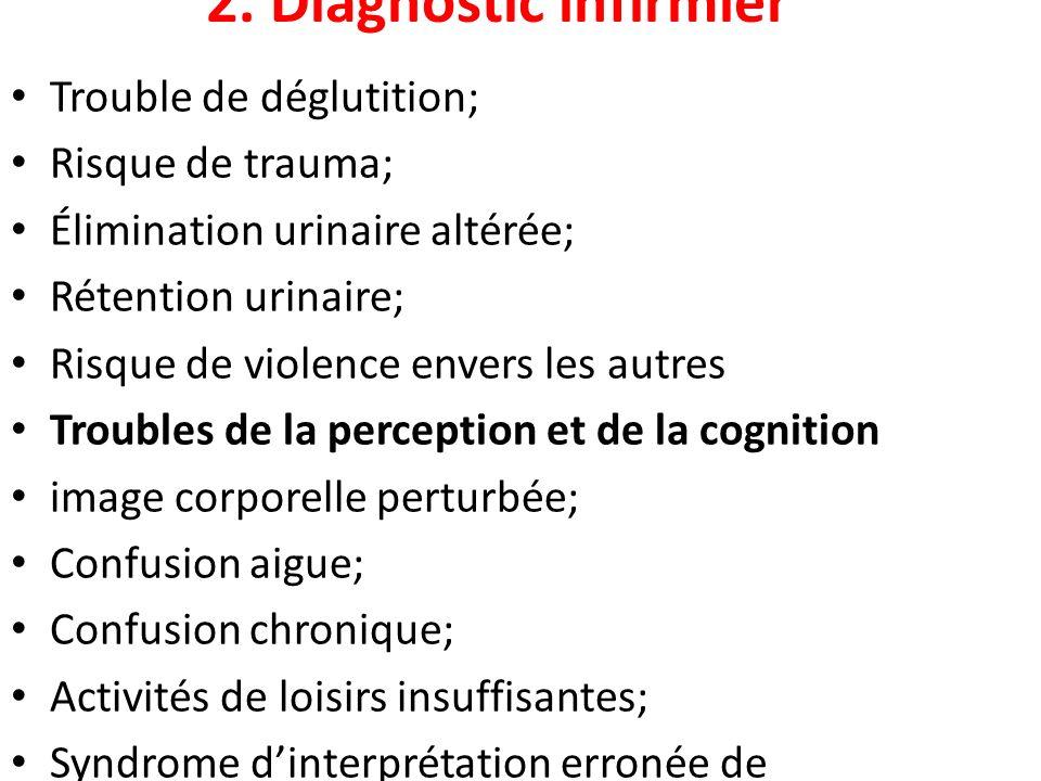 2. Diagnostic infirmier Trouble de déglutition; Risque de trauma;