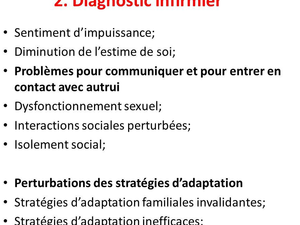 2. Diagnostic infirmier Sentiment d'impuissance;