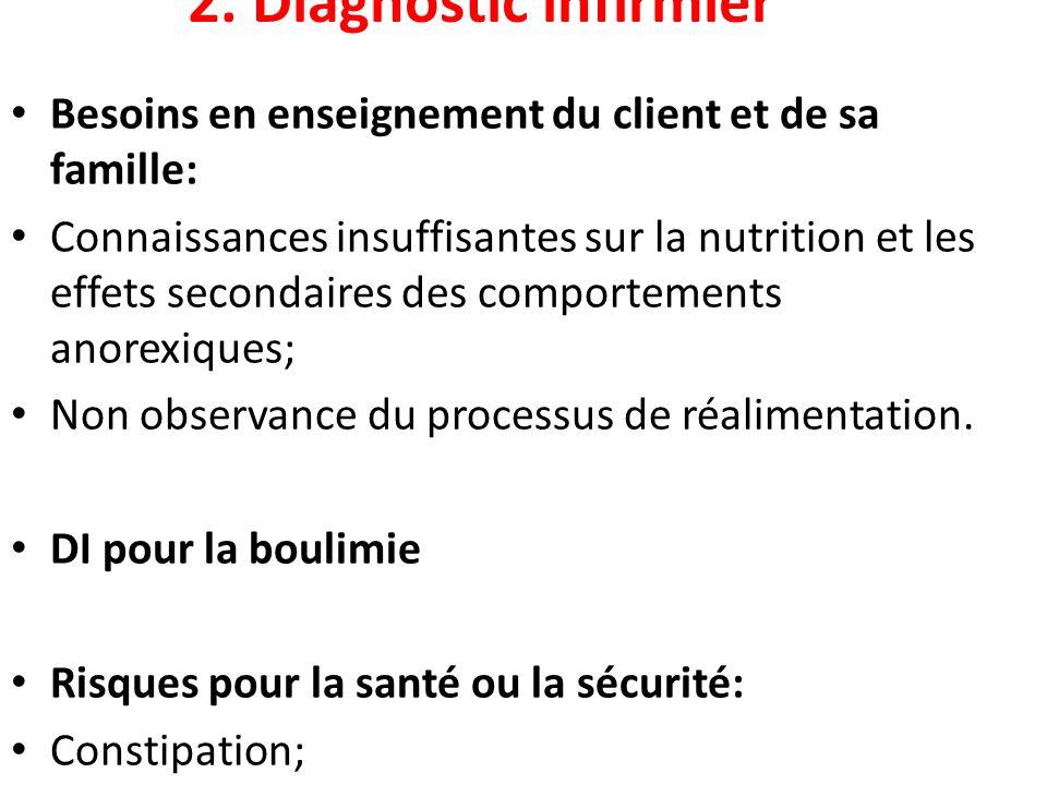 2. Diagnostic infirmier Besoins en enseignement du client et de sa famille:
