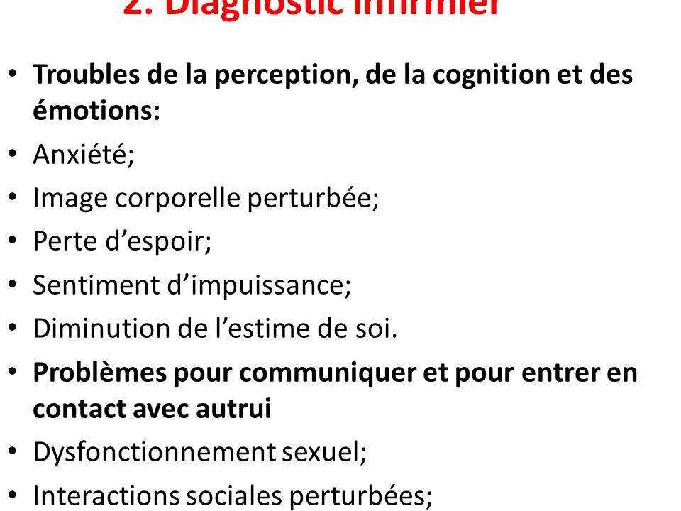 2. Diagnostic infirmier Troubles de la perception, de la cognition et des émotions: Anxiété; Image corporelle perturbée;