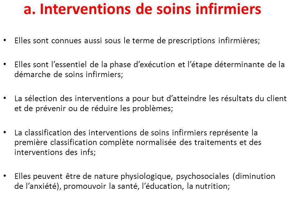a. Interventions de soins infirmiers