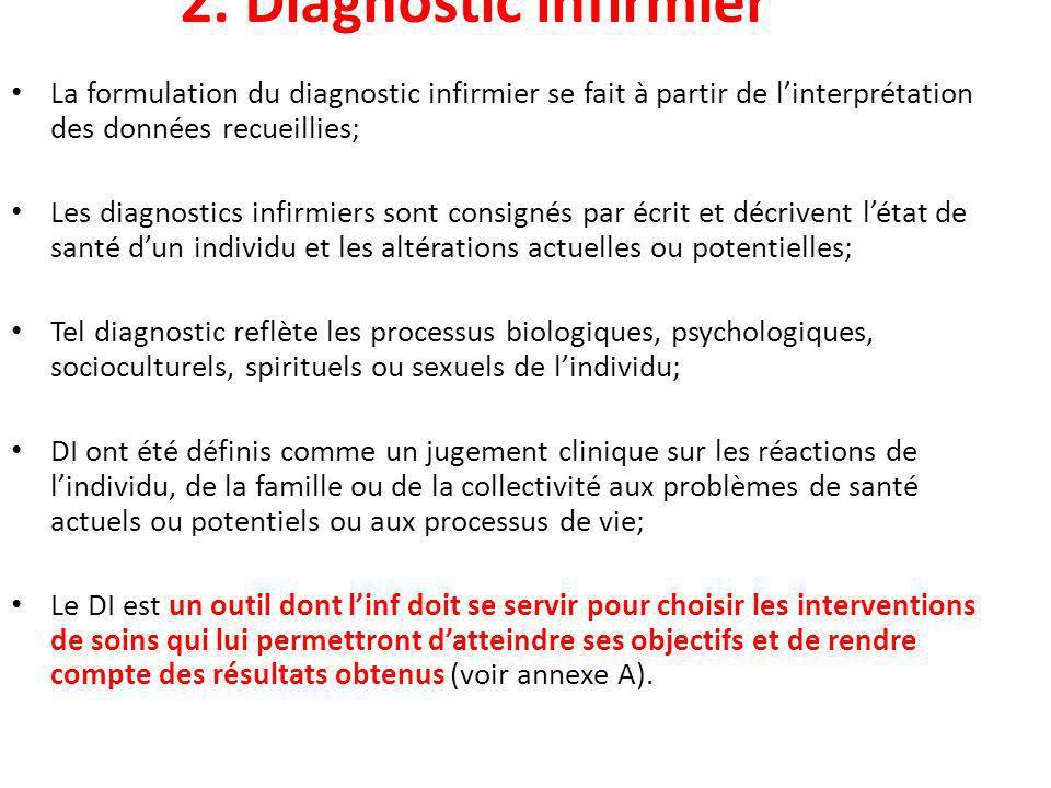 2. Diagnostic infirmier La formulation du diagnostic infirmier se fait à partir de l'interprétation des données recueillies;