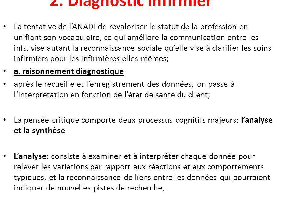 2. Diagnostic infirmier