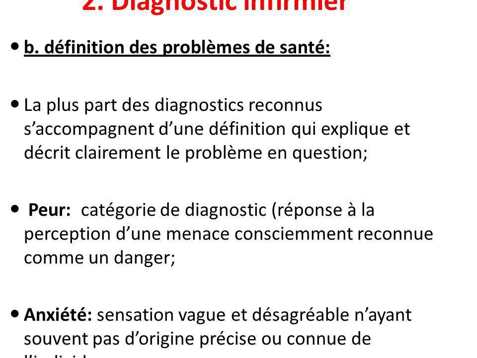 2. Diagnostic infirmier b. définition des problèmes de santé: