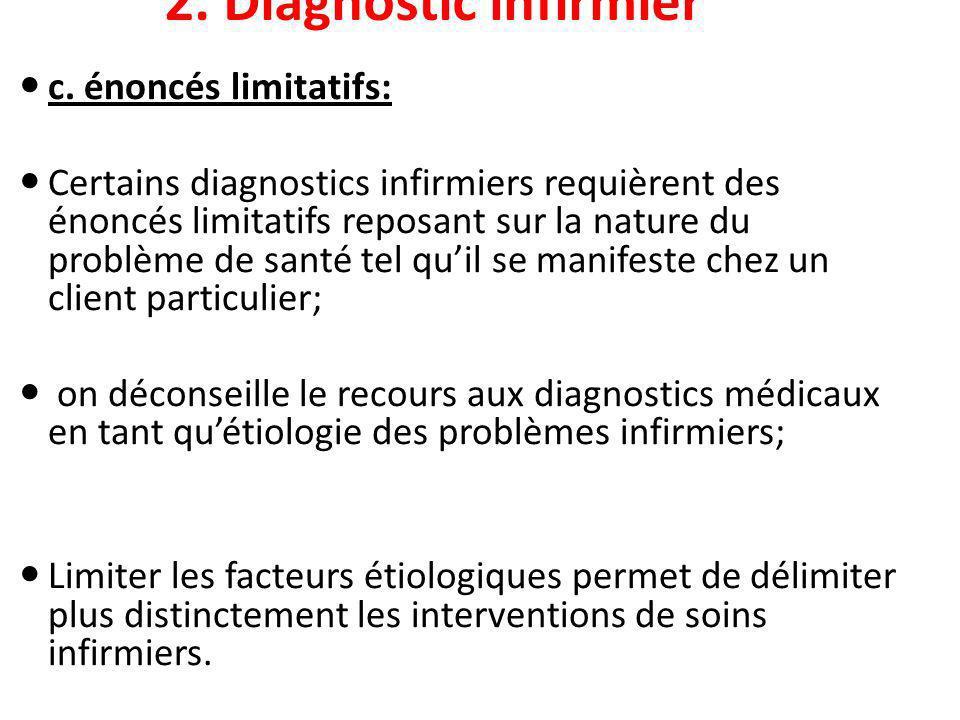 2. Diagnostic infirmier c. énoncés limitatifs: